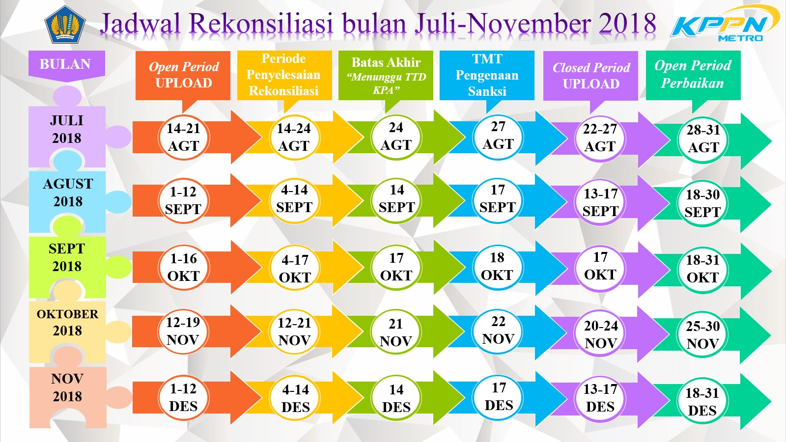 jdl-rekon-jul-nov-2018